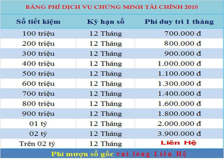 Chi phí chứng minh tài chính Vietcombank là bao nhiêu?